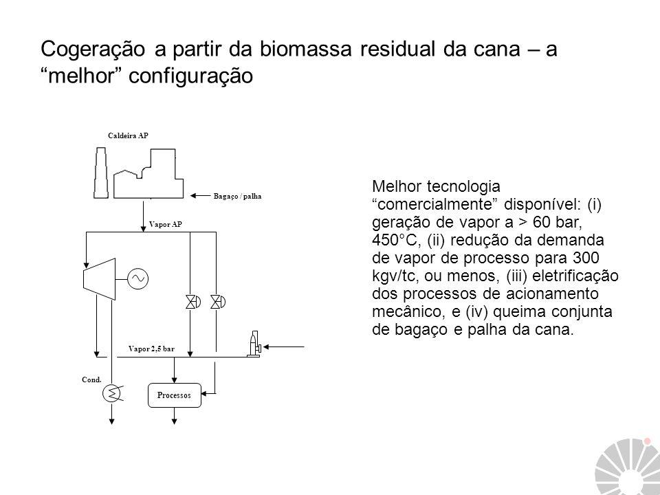 Cogeração a partir da biomassa residual da cana – a melhor configuração