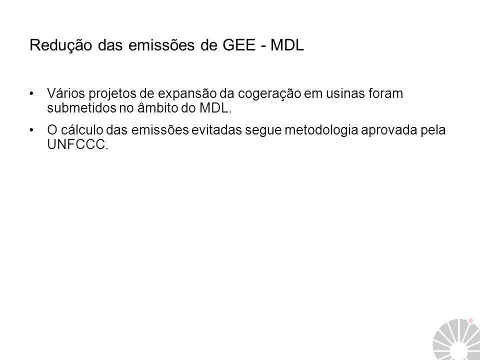 Redução das emissões de GEE - MDL