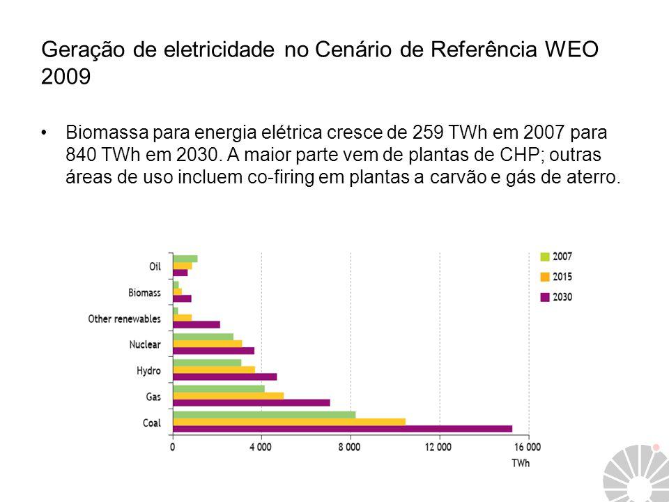 Geração de eletricidade no Cenário de Referência WEO 2009