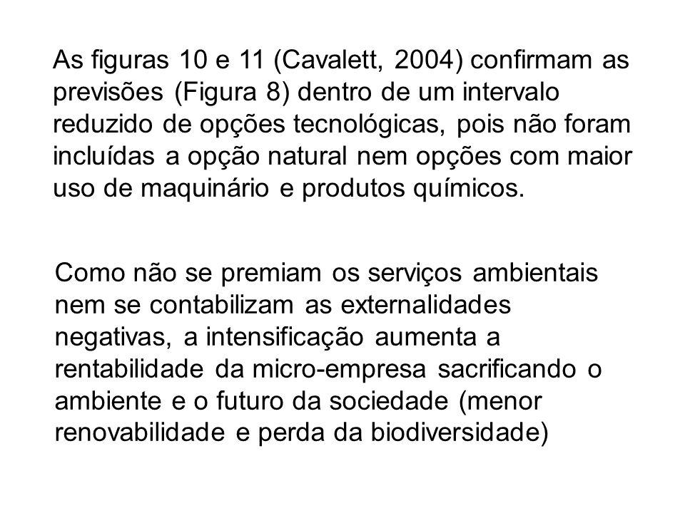 As figuras 10 e 11 (Cavalett, 2004) confirmam as previsões (Figura 8) dentro de um intervalo reduzido de opções tecnológicas, pois não foram incluídas a opção natural nem opções com maior uso de maquinário e produtos químicos.