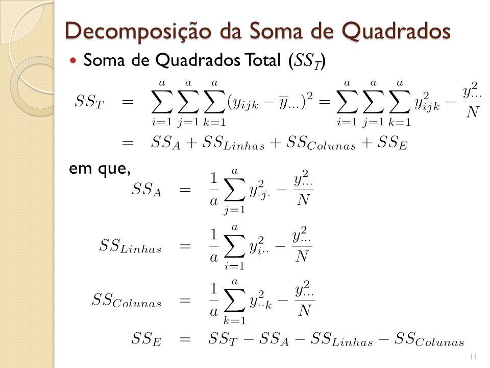 Análise de Variância A Análise de Variância decompõe a SST das N=a2 observações em. com respectivos graus de liberdade.