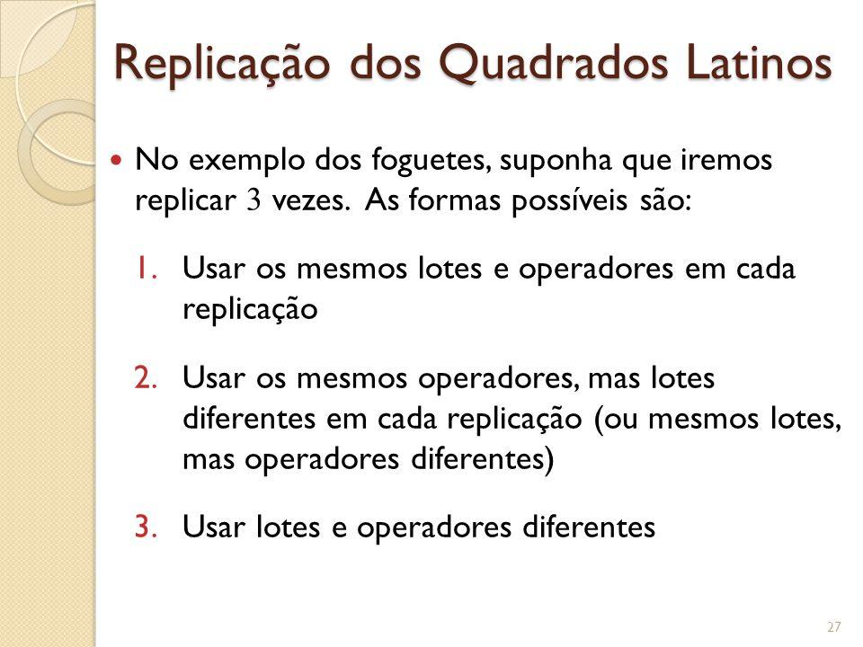 Replicação dos Quadrados Latinos – Caso 1