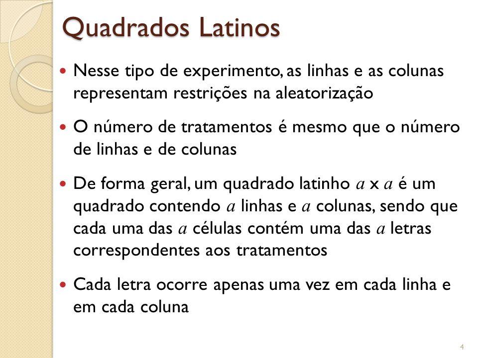 Exemplos de Quadrados Latinos