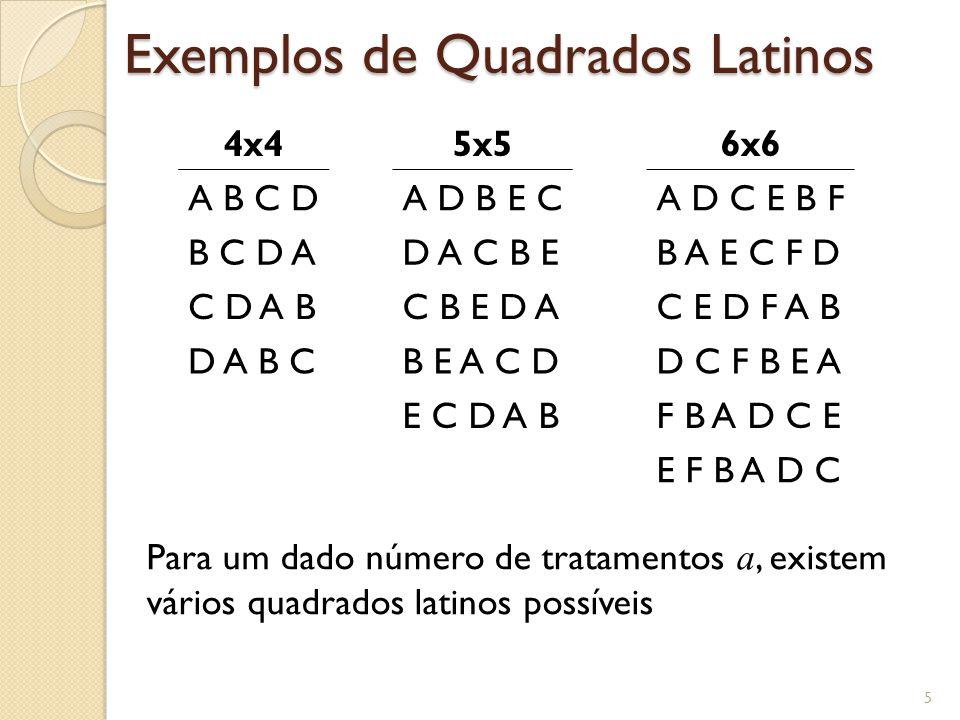 Número Total de Possíveis Quadrados Latinos