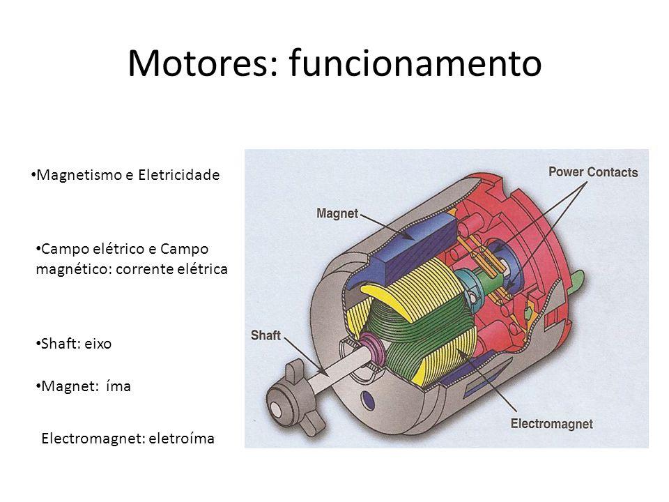 Motores: funcionamento