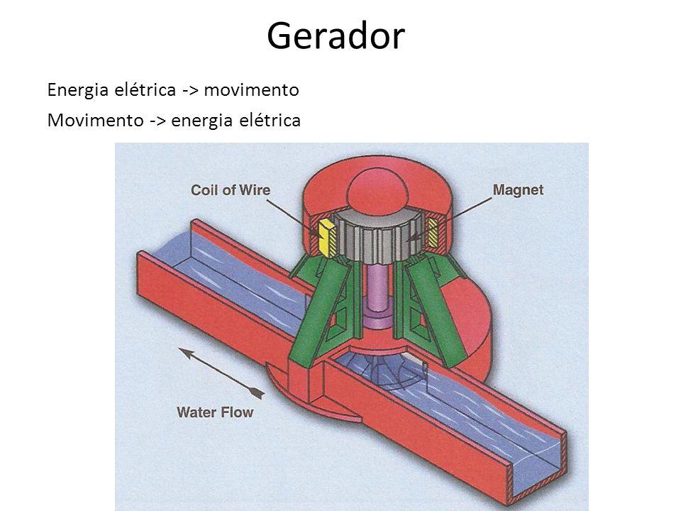 Gerador Energia elétrica -> movimento