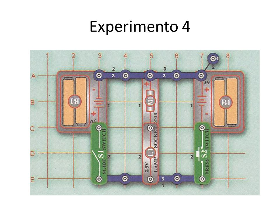 Experimento 4
