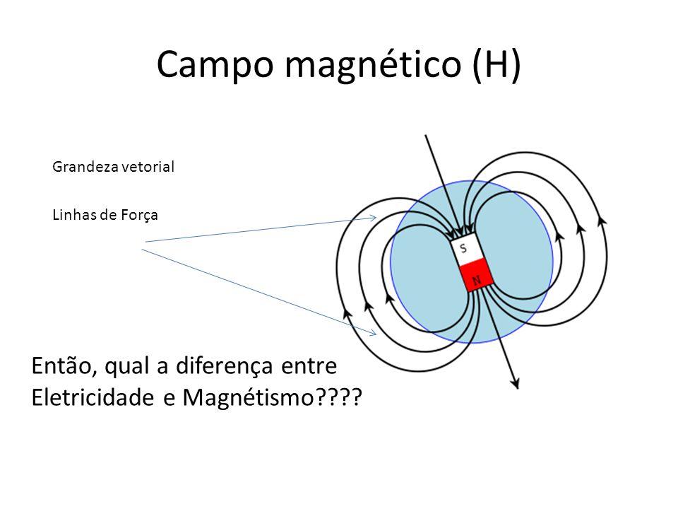 Campo magnético (H) Então, qual a diferença entre