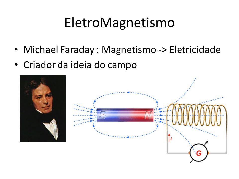 EletroMagnetismo Michael Faraday : Magnetismo -> Eletricidade