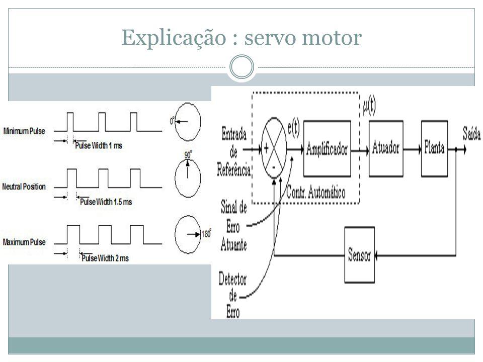 Explicação : servo motor