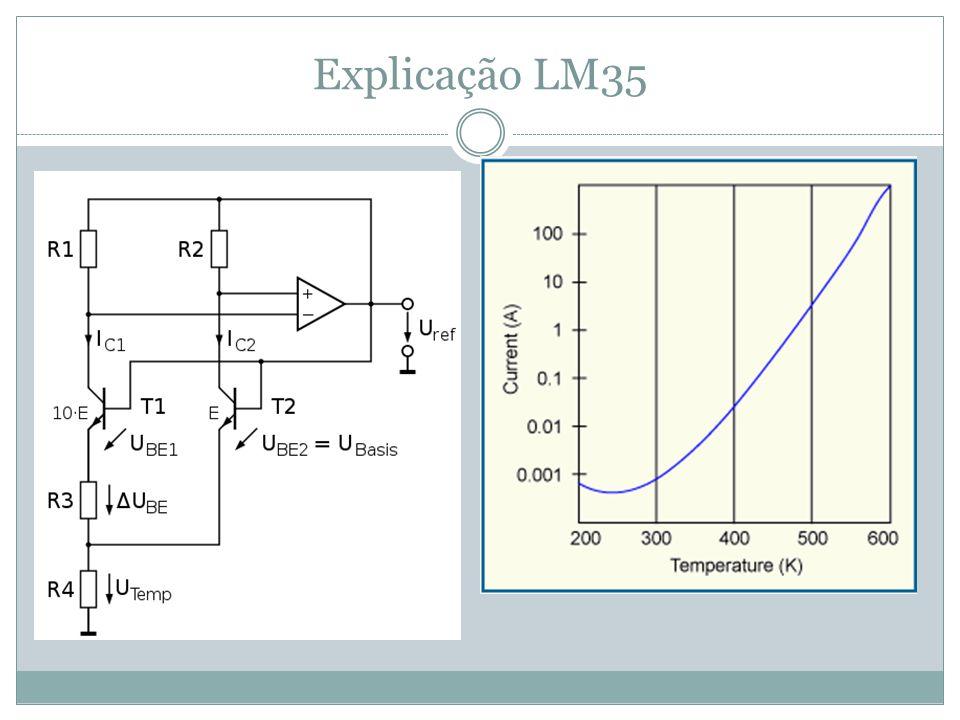 Explicação LM35