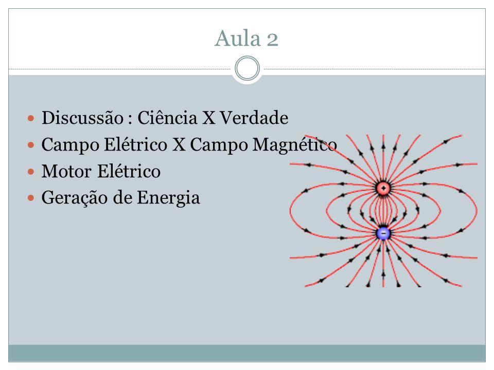 Aula 2 Discussão : Ciência X Verdade Campo Elétrico X Campo Magnético