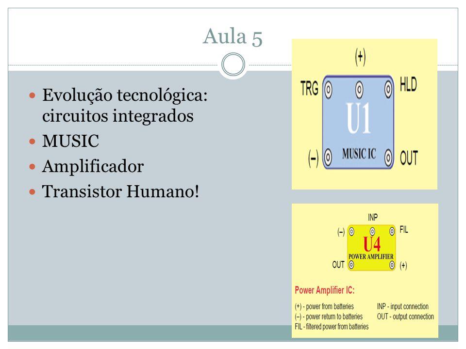 Aula 5 Evolução tecnológica: circuitos integrados MUSIC Amplificador
