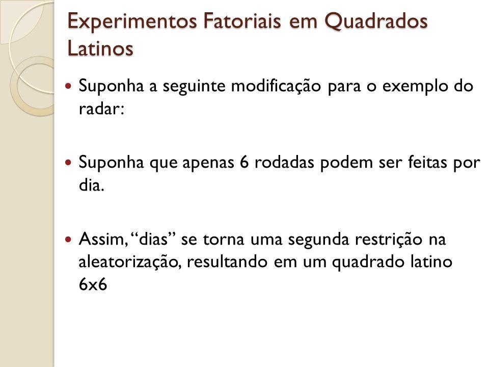 Experimentos Fatoriais em Quadrados Latinos