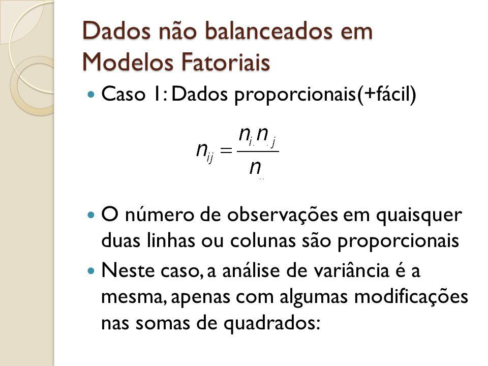 Dados não balanceados em Modelos Fatoriais