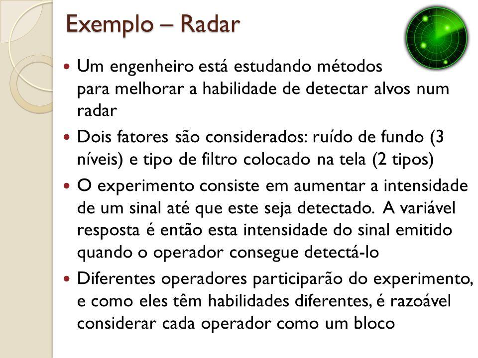 Exemplo – Radar Dados observados: