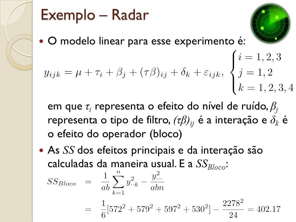 Exemplo – Radar Tabela ANOVA: