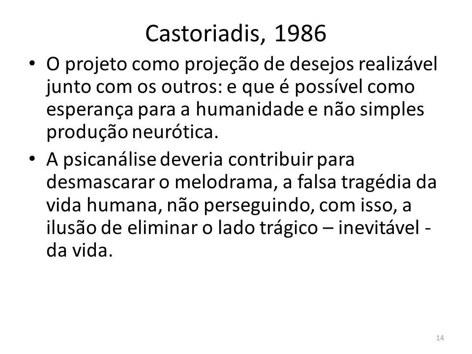 Castoriadis, 1986
