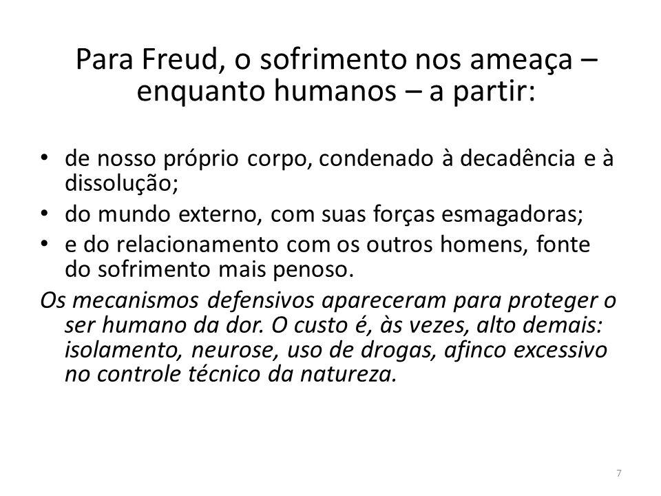 Para Freud, o sofrimento nos ameaça – enquanto humanos – a partir: