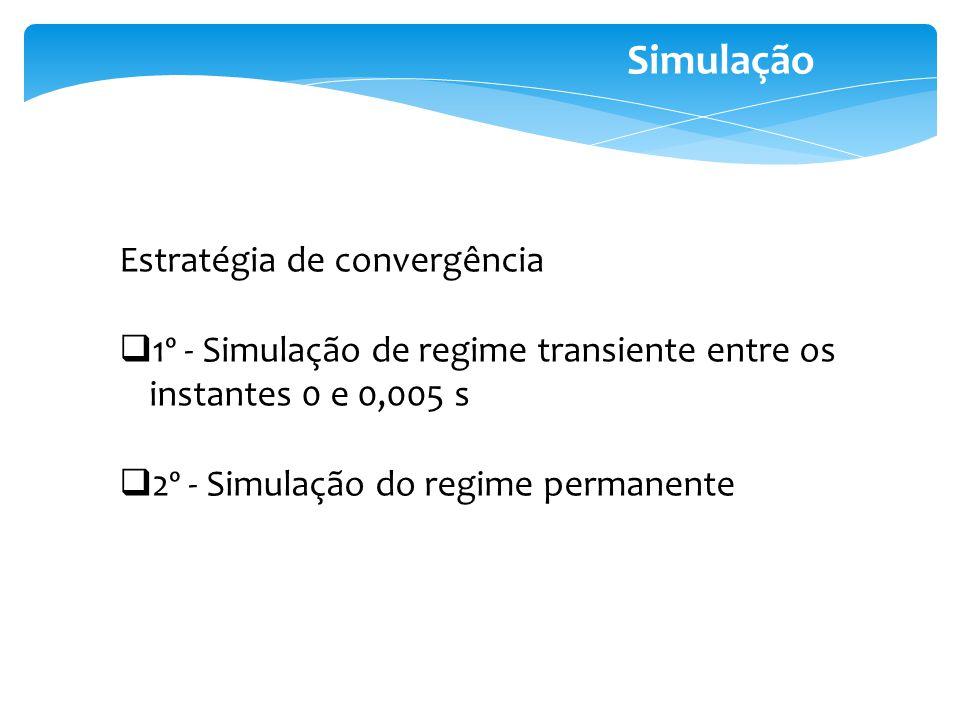 Simulação Estratégia de convergência