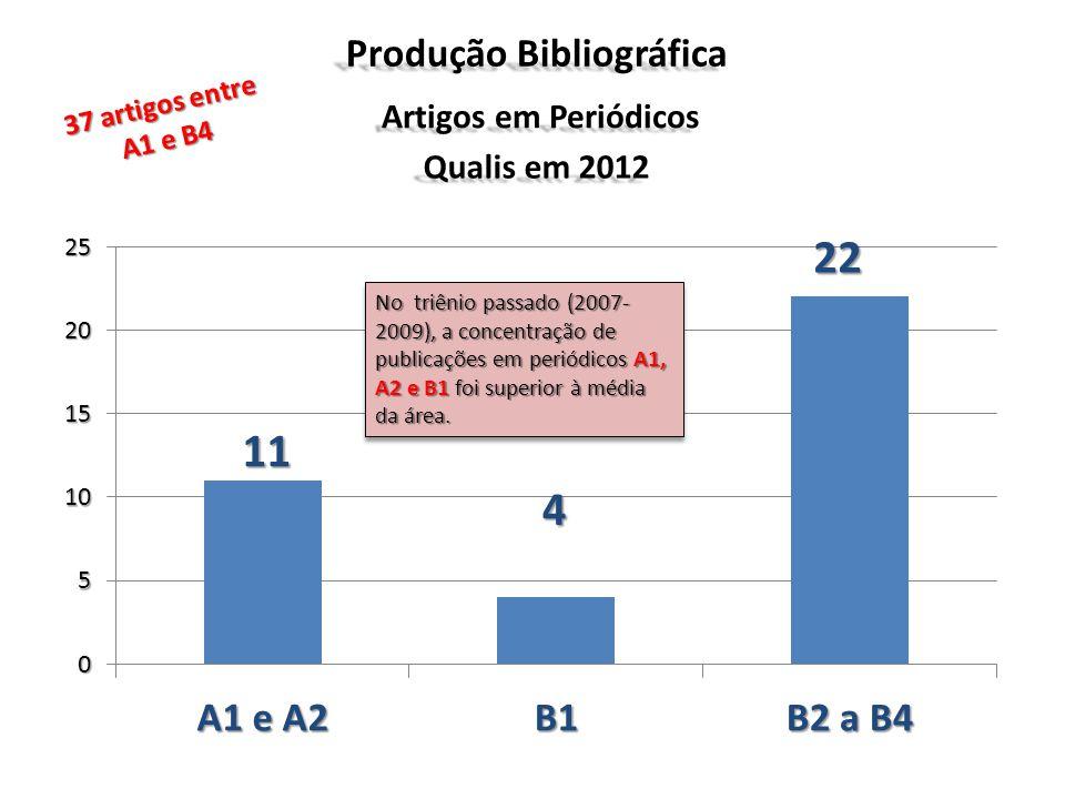 Produção Bibliográfica