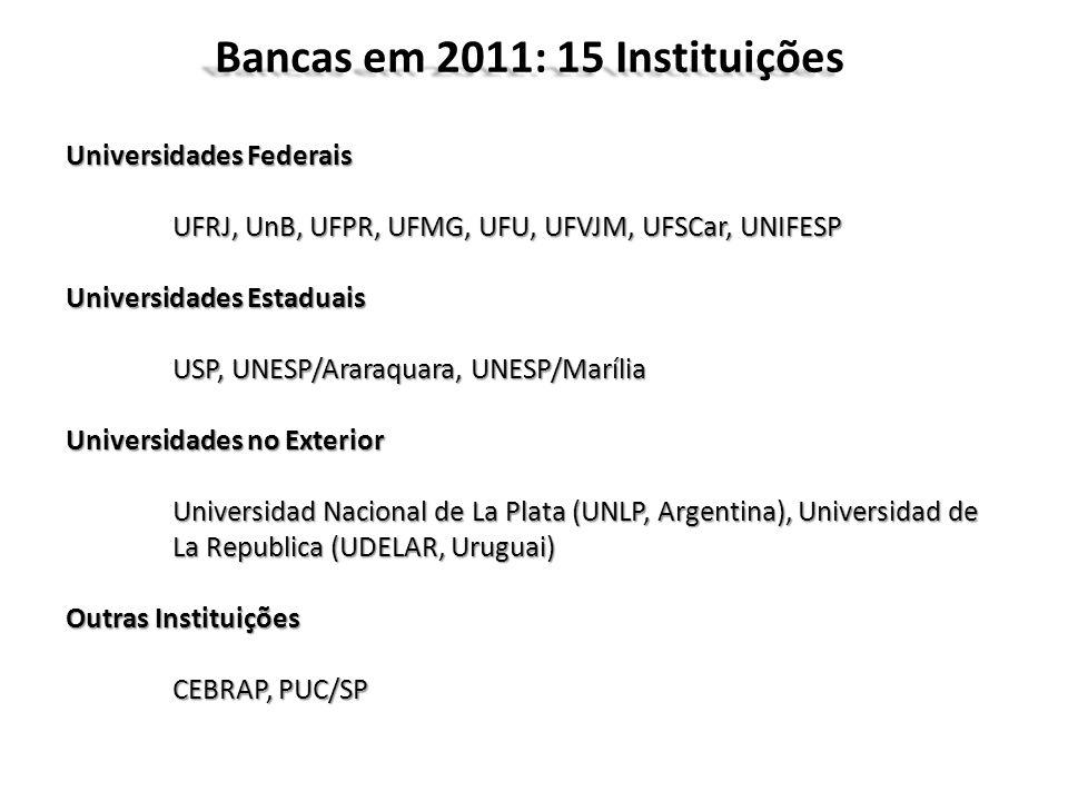 Bancas em 2011: 15 Instituições