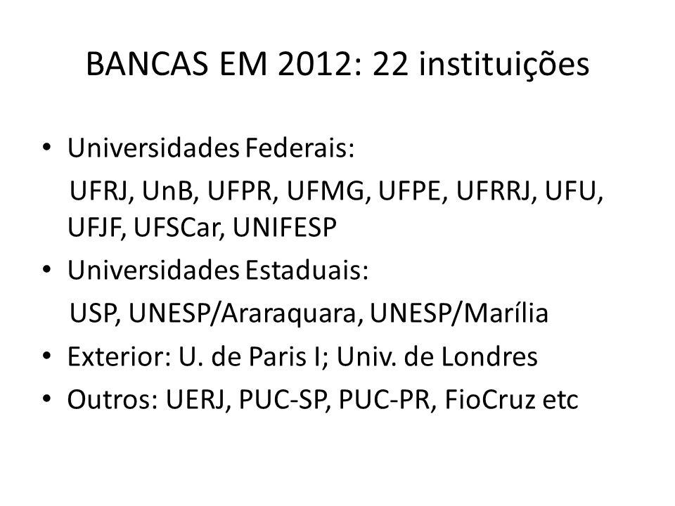 BANCAS EM 2012: 22 instituições