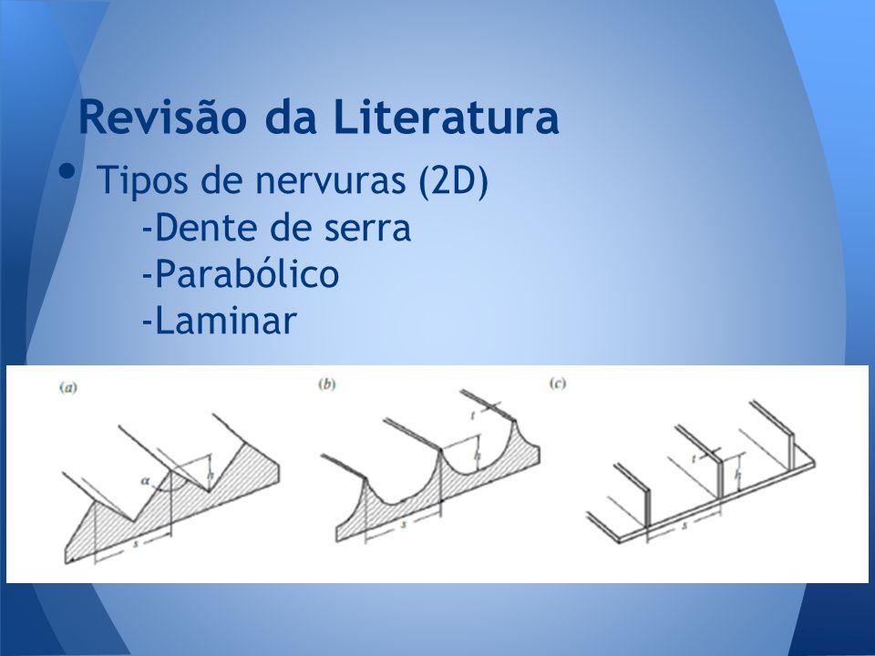 Revisão da Literatura Tipos de nervuras (2D) -Dente de serra