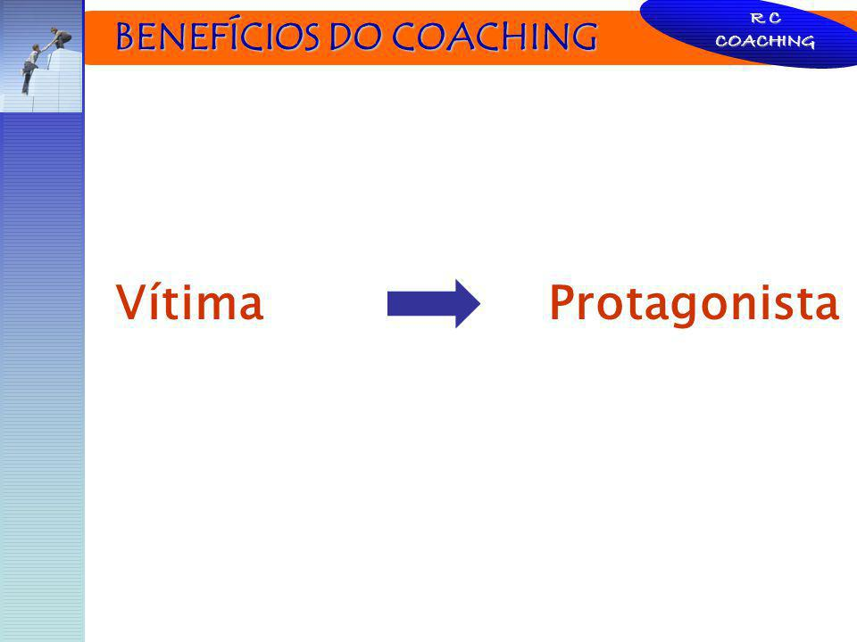 R C COACHING BENEFÍCIOS DO COACHING Vítima Protagonista