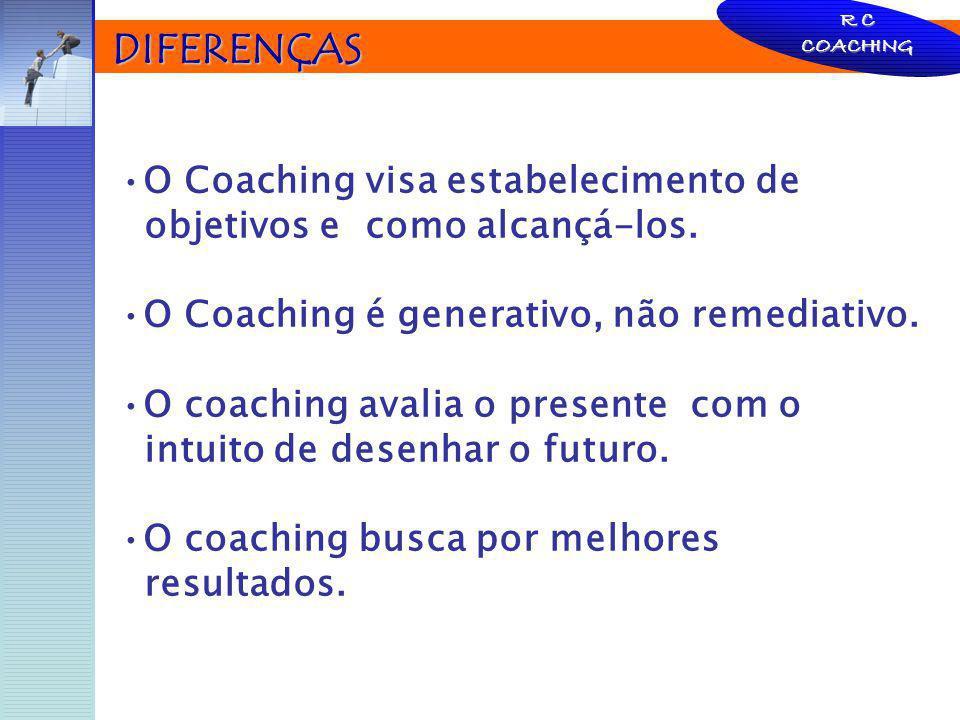 DIFERENÇAS O Coaching visa estabelecimento de