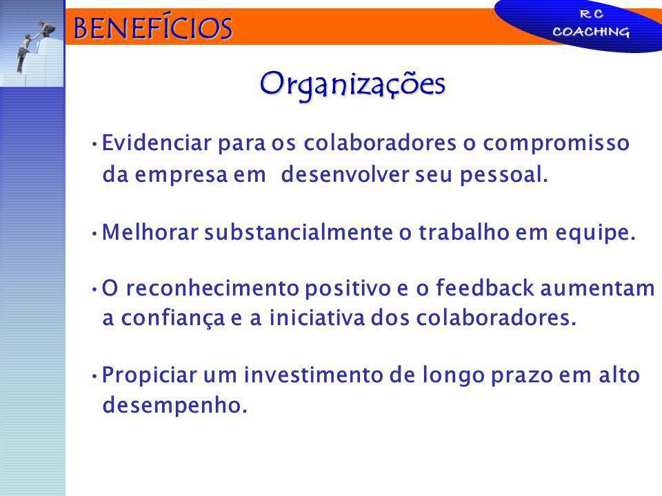 Organizações BENEFÍCIOS Evidenciar para os colaboradores o compromisso
