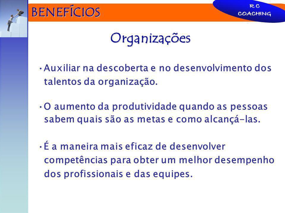 Organizações BENEFÍCIOS