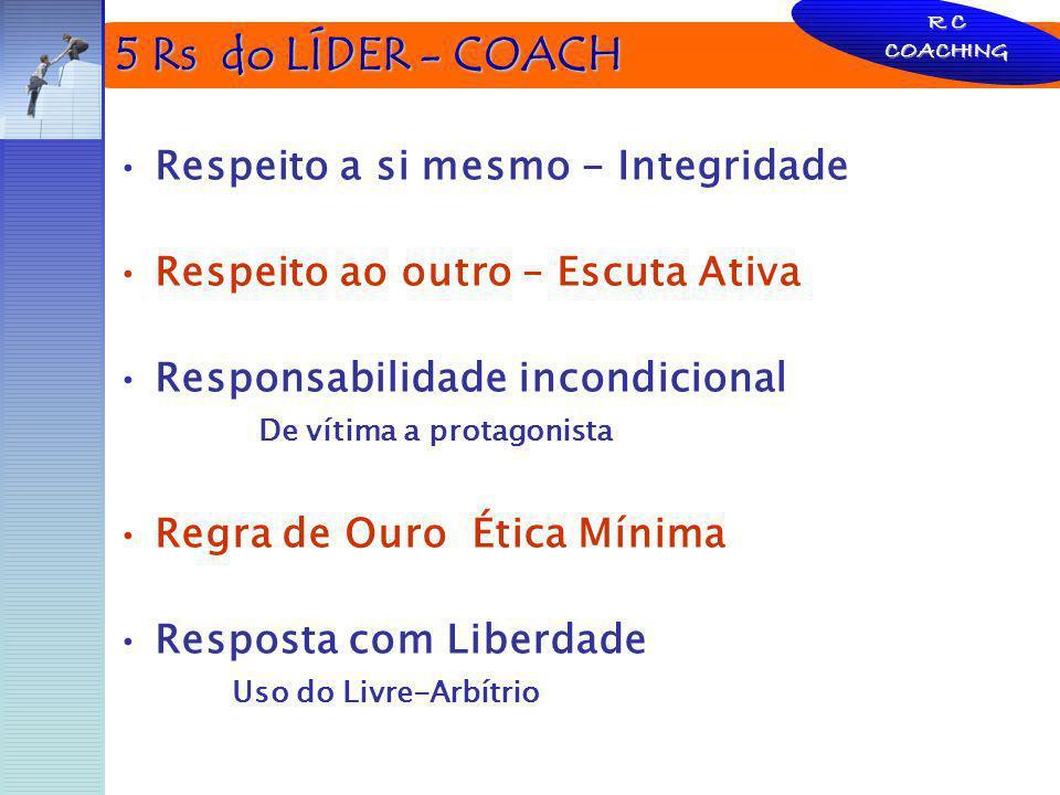 5 Rs do LÍDER - COACH Respeito a si mesmo - Integridade