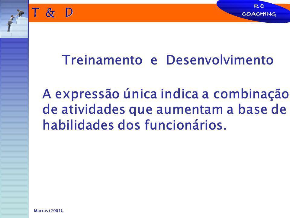 Treinamento e Desenvolvimento A expressão única indica a combinação