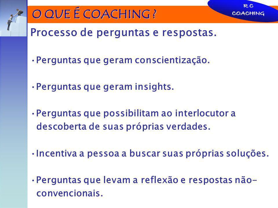 O QUE É COACHING Processo de perguntas e respostas.