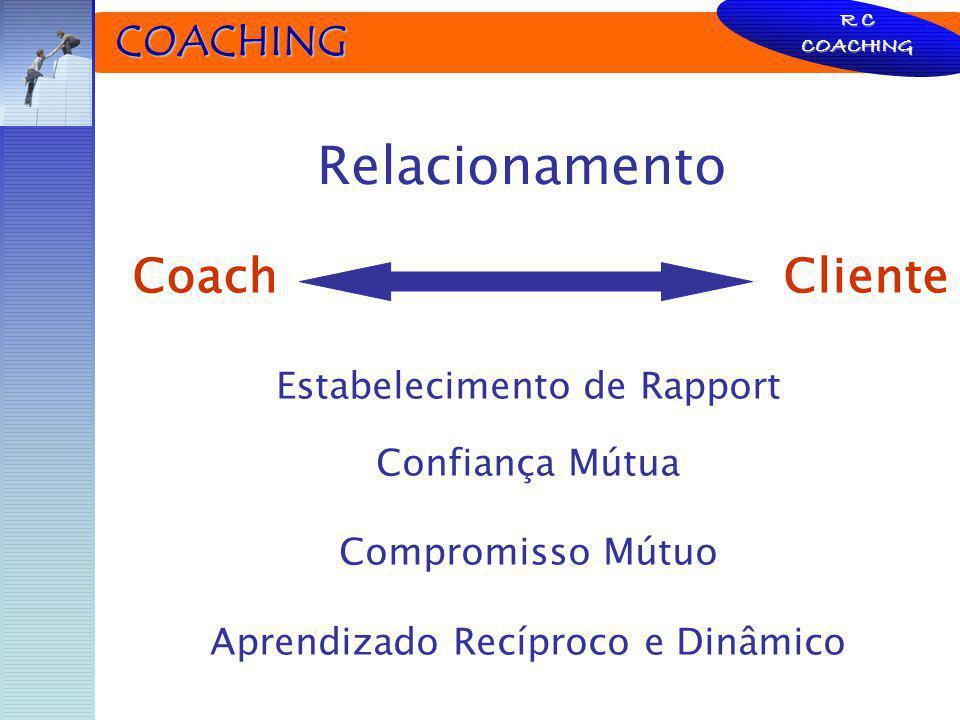 Relacionamento COACHING Coach Cliente Estabelecimento de Rapport