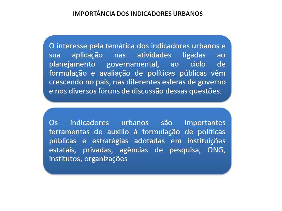 IMPORTÂNCIA DOS INDICADORES URBANOS