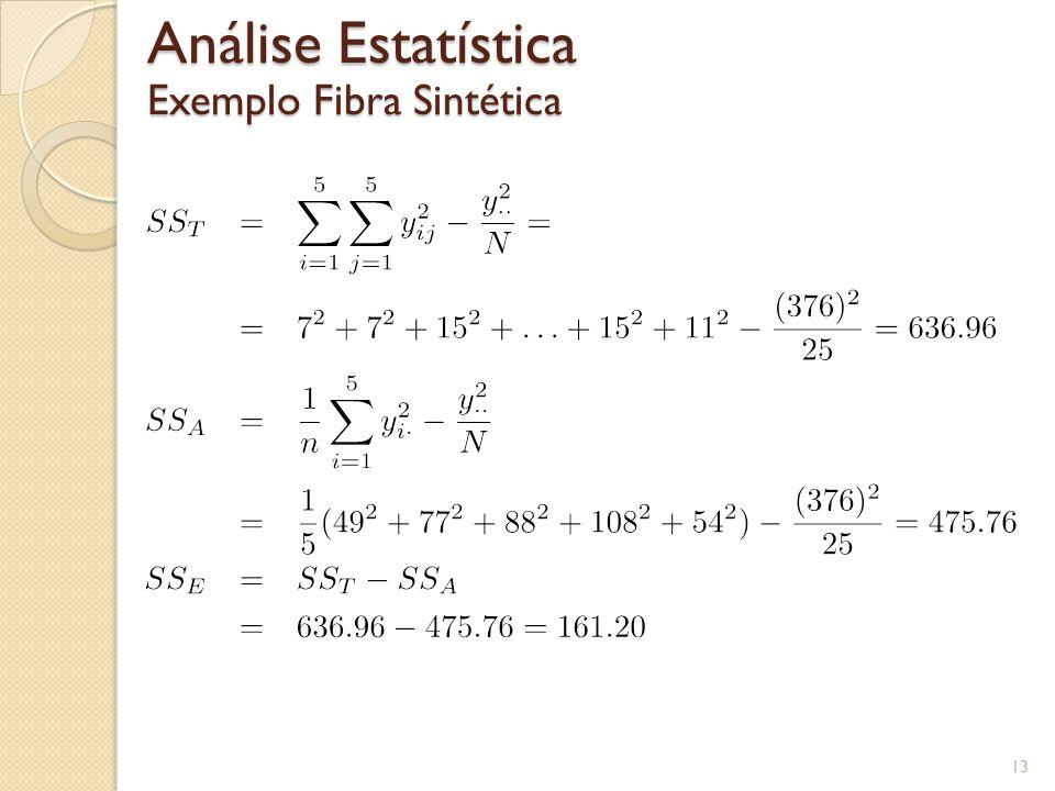 Análise Estatística Exemplo Fibra Sintética