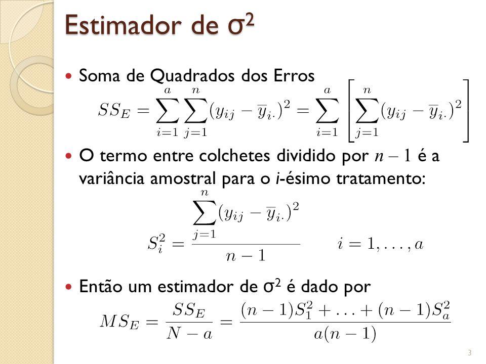 Estimador de σ2 Soma de Quadrados dos Erros