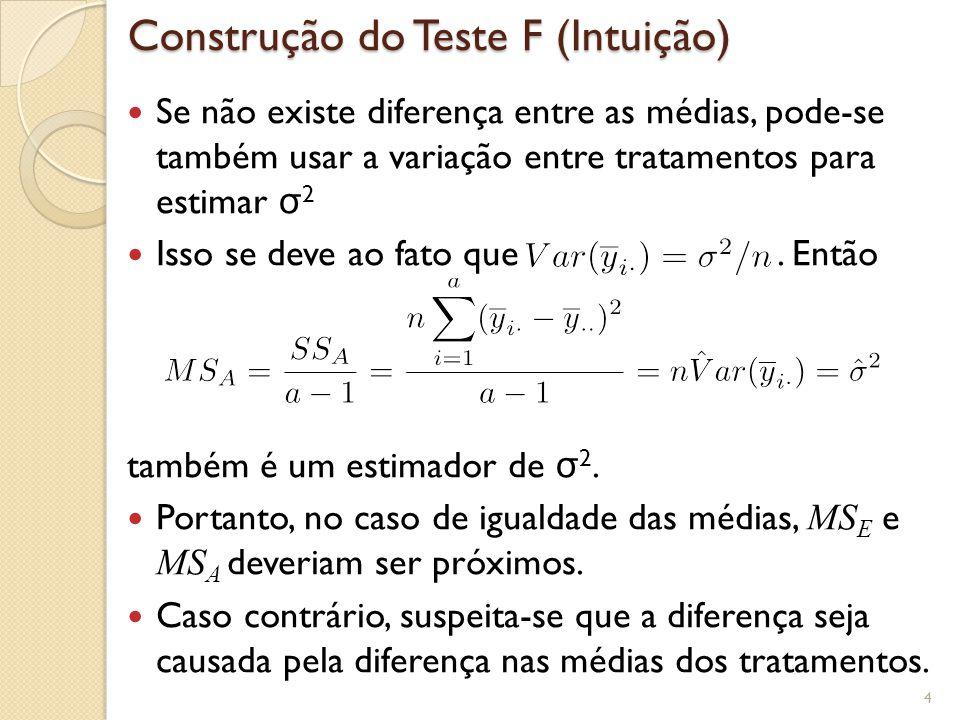 Construção do Teste F (Intuição)