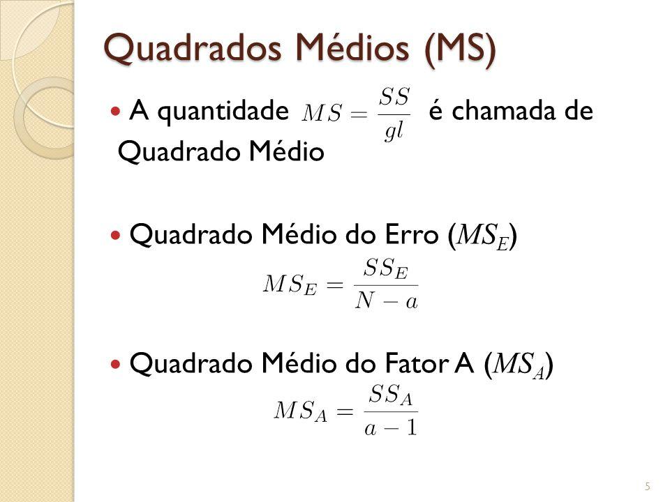 Quadrados Médios (MS) A quantidade é chamada de Quadrado Médio