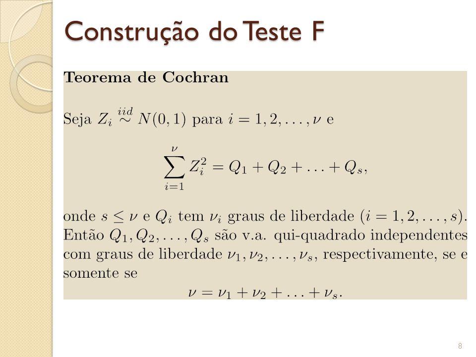 Construção do Teste F