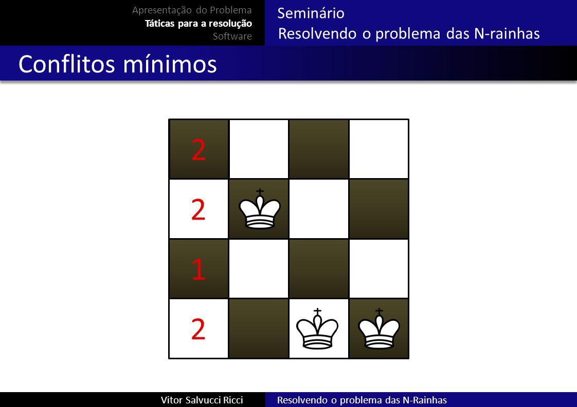 2 2 1 2 Conflitos mínimos Resolvendo o problema das N-rainhas