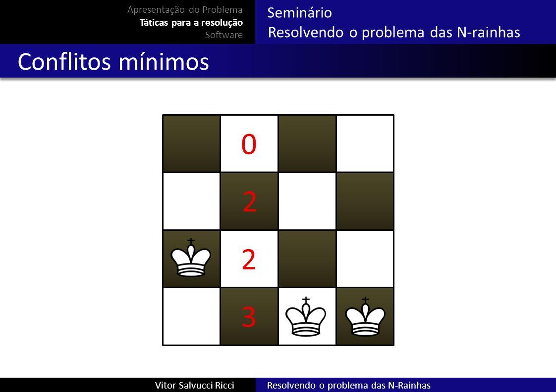 2 2 3 Conflitos mínimos Resolvendo o problema das N-rainhas Seminário