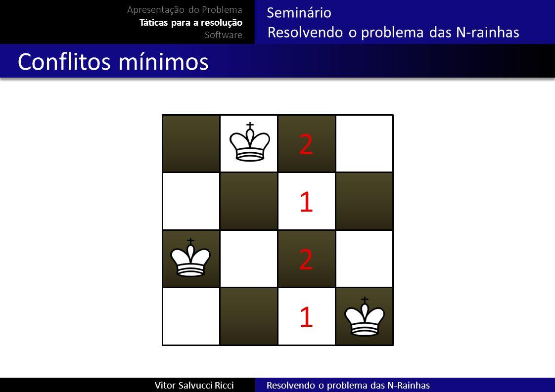 2 1 2 1 Conflitos mínimos Resolvendo o problema das N-rainhas