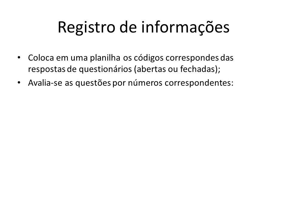 Registro de informações