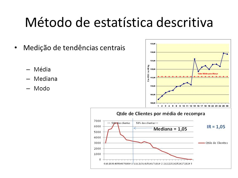 Método de estatística descritiva