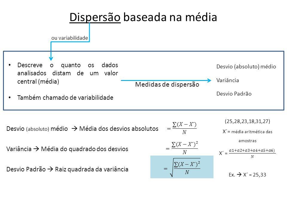 Dispersão baseada na média