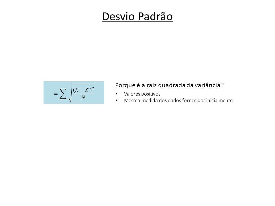 Desvio Padrão Porque é a raiz quadrada da variância = (𝑋−𝑋´)² 𝑁