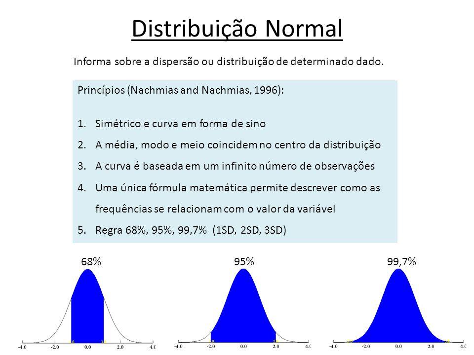 Distribuição Normal Informa sobre a dispersão ou distribuição de determinado dado. Princípios (Nachmias and Nachmias, 1996):